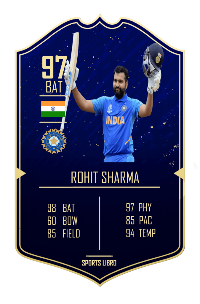 Rohit Sharma Card